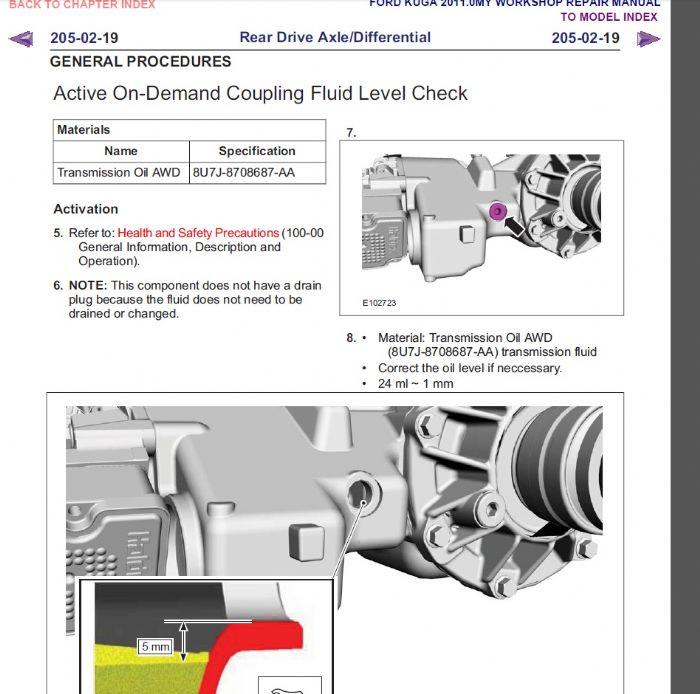 Image Result For Ford Kuga Manual